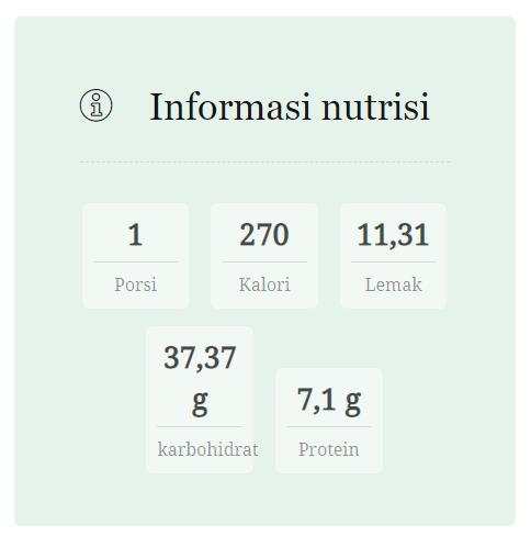 informasi nutrisi di rinaresep.com